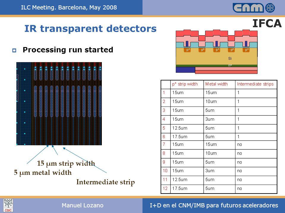 ILC Meeting. Barcelona, May 2008 I+D en el CNM/IMB para futuros aceleradoresManuel Lozano IR transparent detectors  Processing run started IFCA 15 μm