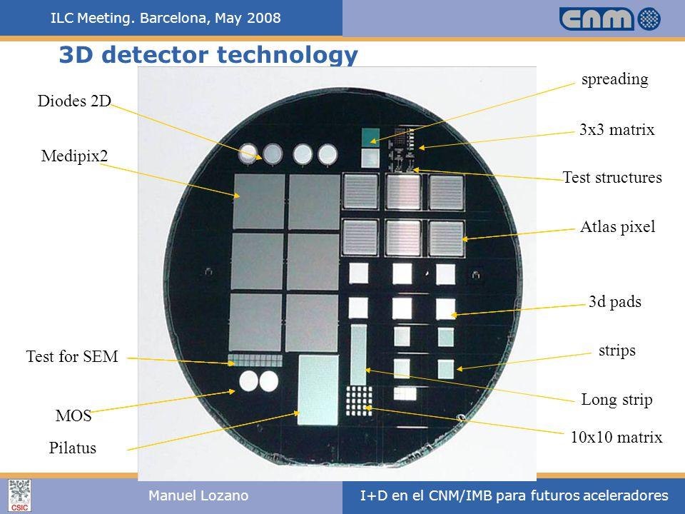 ILC Meeting. Barcelona, May 2008 I+D en el CNM/IMB para futuros aceleradoresManuel Lozano Medipix2 Diodes 2D spreading Test structures Atlas pixel 3d