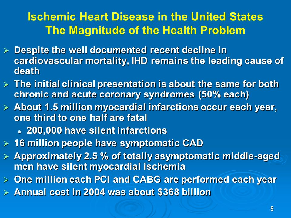 5 Ischemic Heart Disease in the United States The Magnitude of the Health Problem  Despite the well documented recent decline in cardiovascular mortality, IHD remains the leading cause of death  The initial clinical presentation is about the same for both chronic and acute coronary syndromes (50% each)  About 1.5 million myocardial infarctions occur each year, one third to one half are fatal 200,000 have silent infarctions 200,000 have silent infarctions  16 million people have symptomatic CAD  Approximately 2.5 % of totally asymptomatic middle-aged men have silent myocardial ischemia  One million each PCI and CABG are performed each year  Annual cost in 2004 was about $368 billion