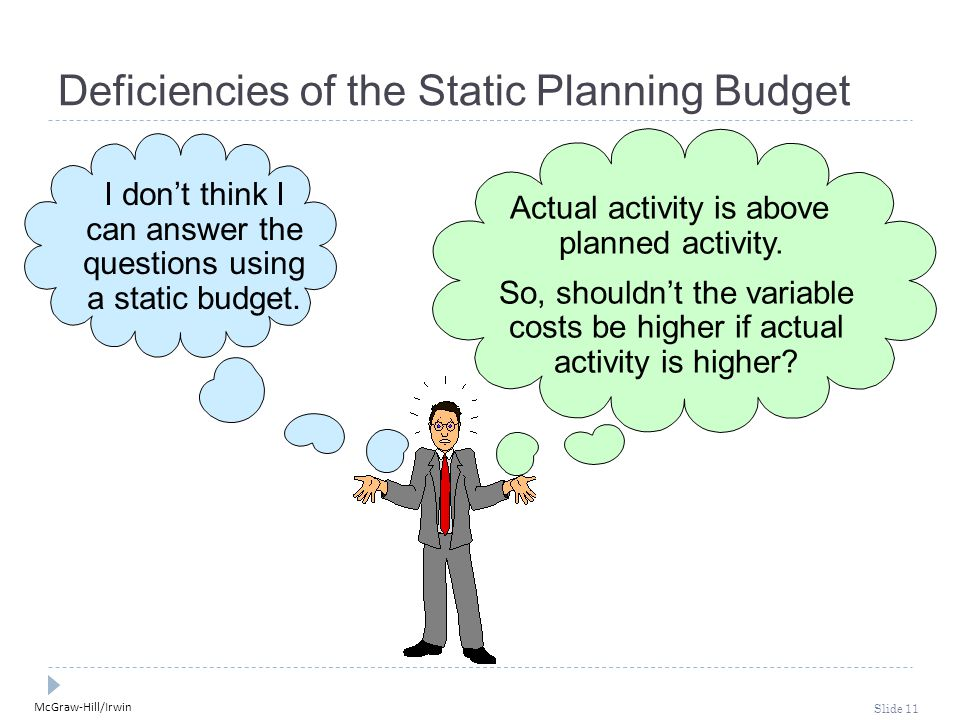McGraw-Hill/Irwin Slide 11 I don't think I can answer the questions using a static budget.