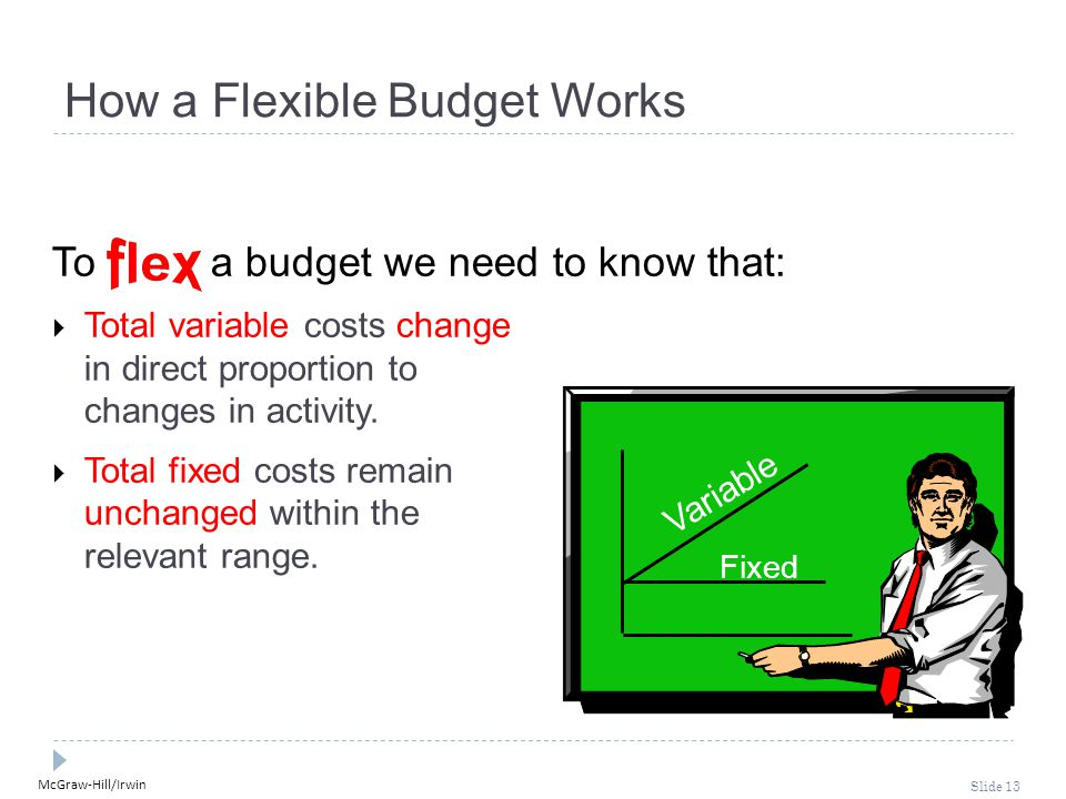 McGraw-Hill/Irwin Slide 13 How a Flexible Budget Works To a budget we need to know that:  Total variable costs change in direct proportion to changes in activity.
