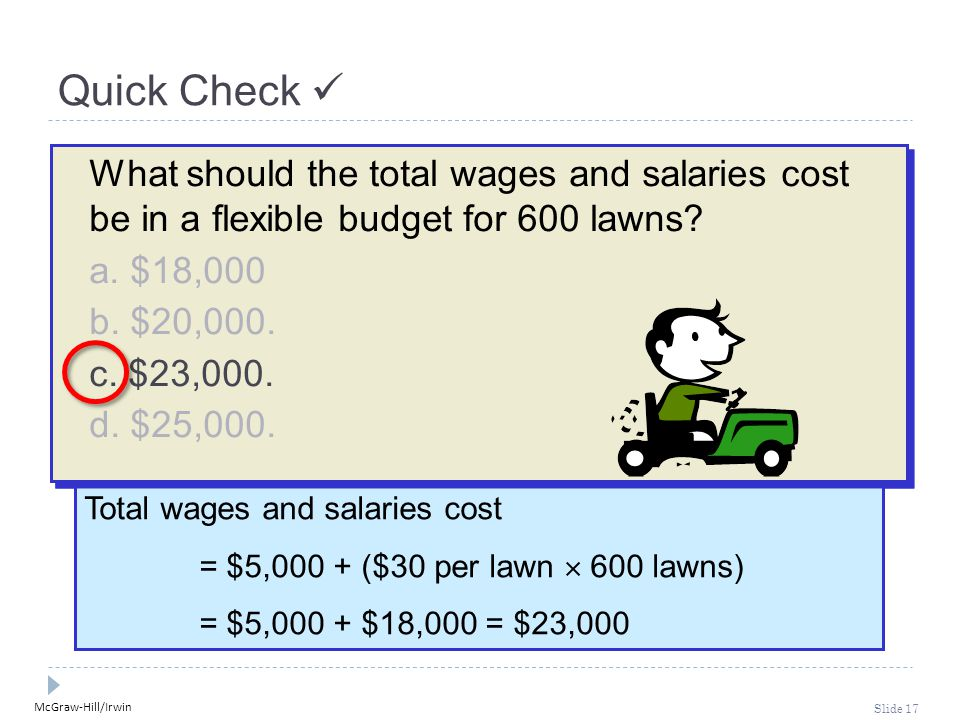 McGraw-Hill/Irwin Slide 17 Quick Check What should be the total wages and salaries cost in a flexible budget for 600 lawns.
