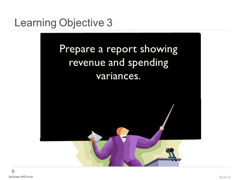 McGraw-Hill/Irwin Slide 23 Learning Objective 3 Prepare a report showing revenue and spending variances.