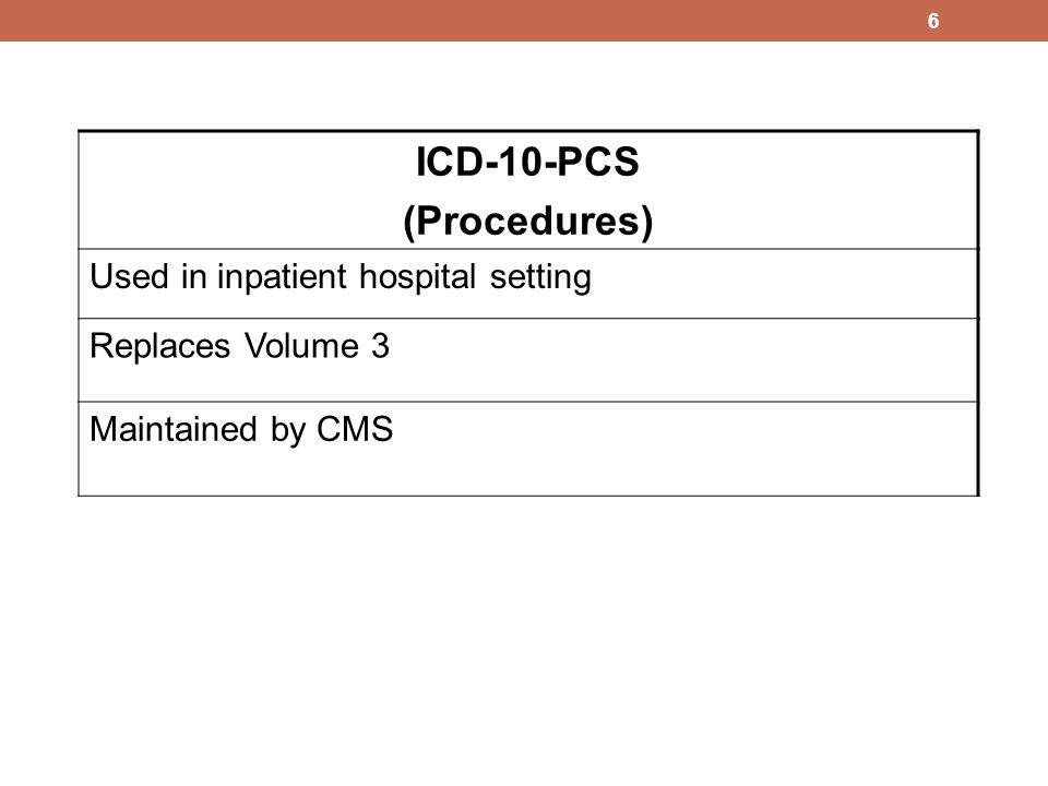 ICD-10-PCS (Procedures) Used in inpatient hospital setting Replaces Volume 3 Maintained by CMS 6 6