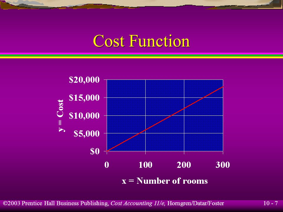 10 - 7 ©2003 Prentice Hall Business Publishing, Cost Accounting 11/e, Horngren/Datar/Foster Cost Function