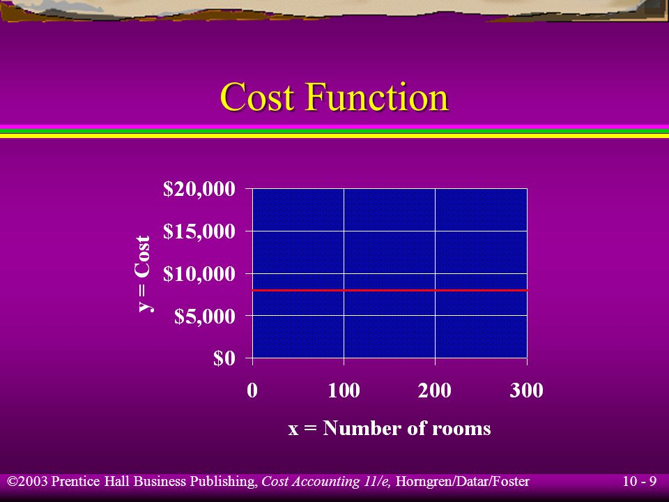 10 - 9 ©2003 Prentice Hall Business Publishing, Cost Accounting 11/e, Horngren/Datar/Foster Cost Function