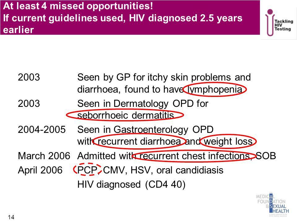 At least 4 missed opportunities! If current guidelines used, HIV diagnosed 2.5 years earlier 2003Seen by GP for itchy skin problems and diarrhoea, fou