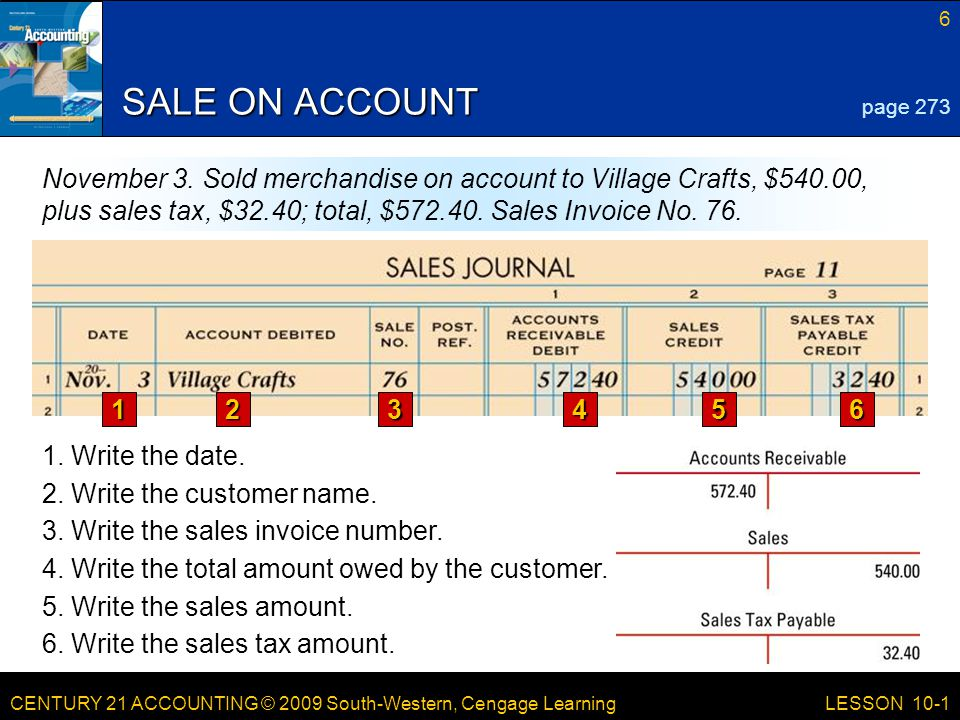 CENTURY 21 ACCOUNTING © 2009 South-Western, Cengage Learning 6 LESSON 10-1 SALE ON ACCOUNT 123456 page 273 November 3.