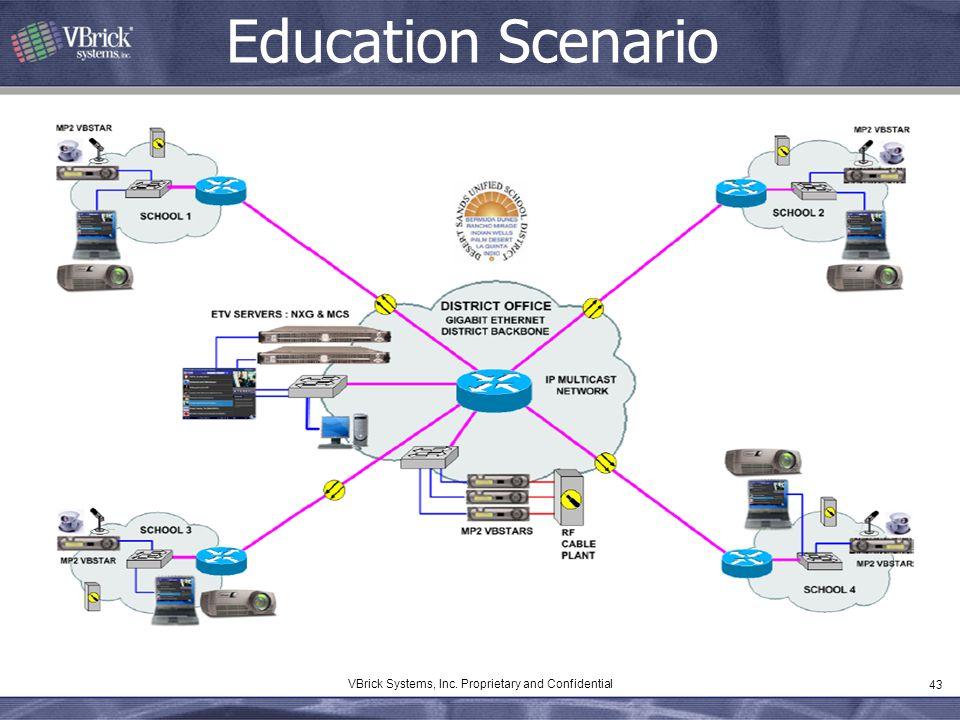43 VBrick Systems, Inc. Proprietary and Confidential Education Scenario