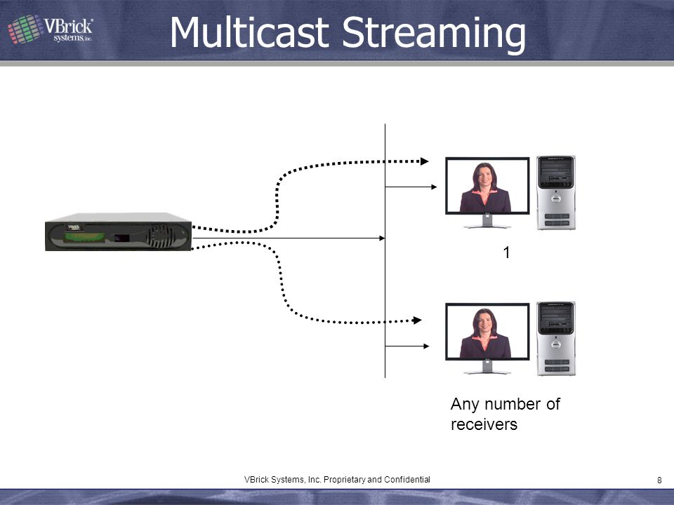 8 VBrick Systems, Inc. Proprietary and Confidential Multicast Streaming 1 Any number of receivers