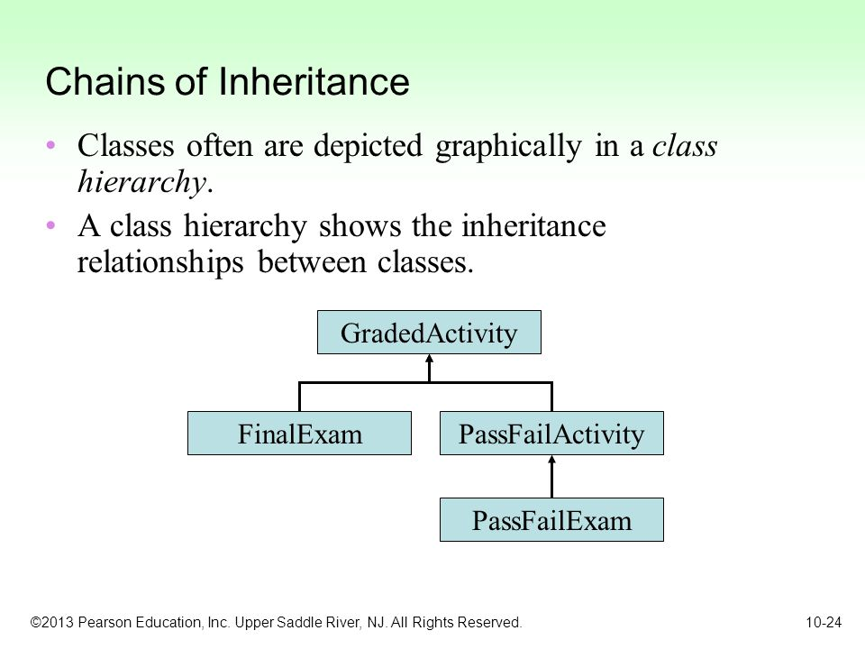 ©2013 Pearson Education, Inc. Upper Saddle River, NJ. All Rights Reserved. 10-24 Chains of Inheritance Classes often are depicted graphically in a cla