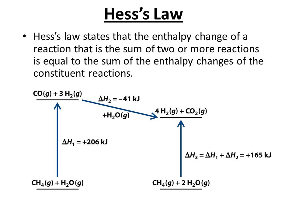 Hess's Law Hess's law states that the enthalpy change of a reaction that is the sum of two or more reactions is equal to the sum of the enthalpy chang
