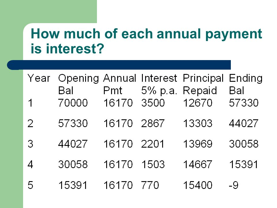 How much will be the annual payment? What type of cash flow is the mortgage from banker's perspective? Initial investment = PV = $70,000 Annual paymen