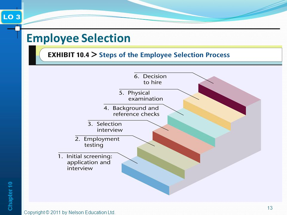 Chapter 10 Employee Selection 13 Copyright © 2011 by Nelson Education Ltd.