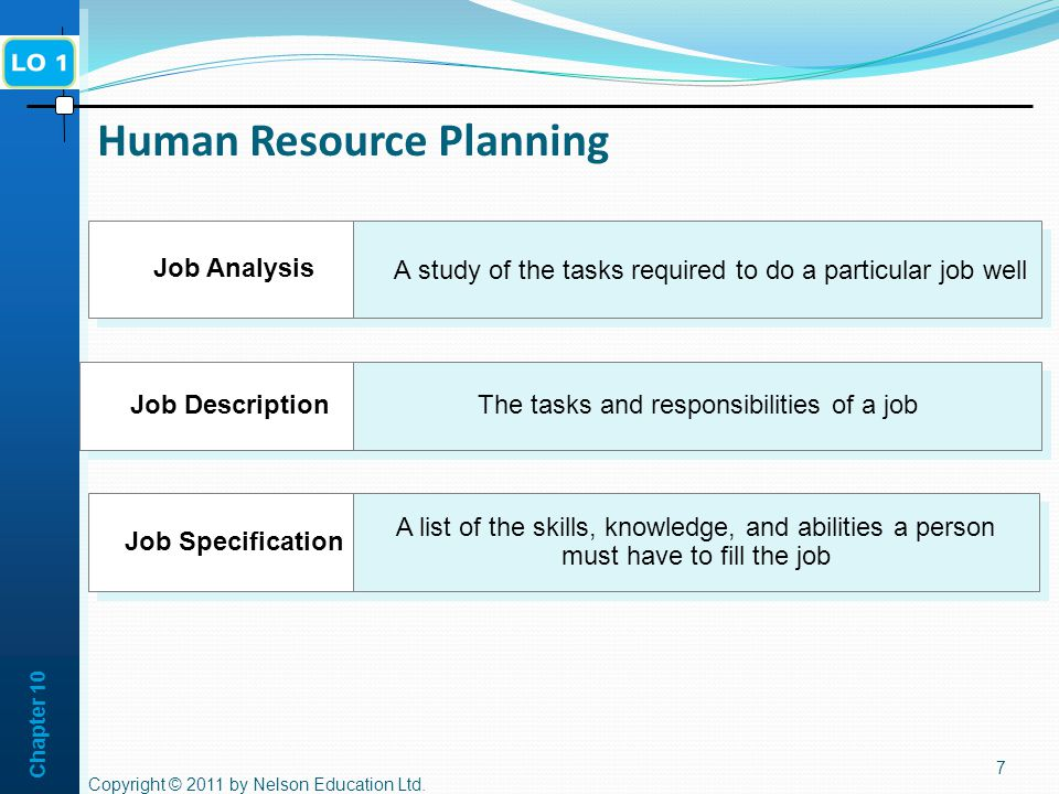 Chapter 10 Human Resource Planning 7 Job Description The tasks and responsibilities of a job Job Specification A list of the skills, knowledge, and abilities a person must have to fill the job Job Analysis A study of the tasks required to do a particular job well Copyright © 2011 by Nelson Education Ltd.