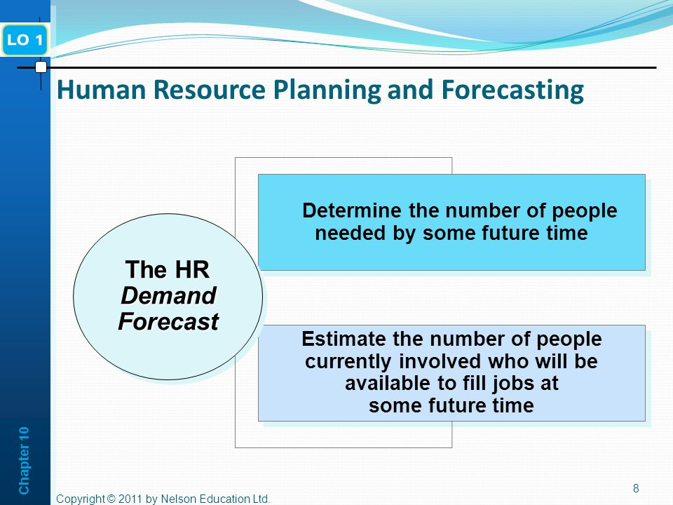 Chapter 10 Human Resource Planning and Forecasting 8 Estimate the number of people currently involved who will be available to fill jobs at some future time Determine the number of people needed by some future time The HR Demand Forecast Copyright © 2011 by Nelson Education Ltd.
