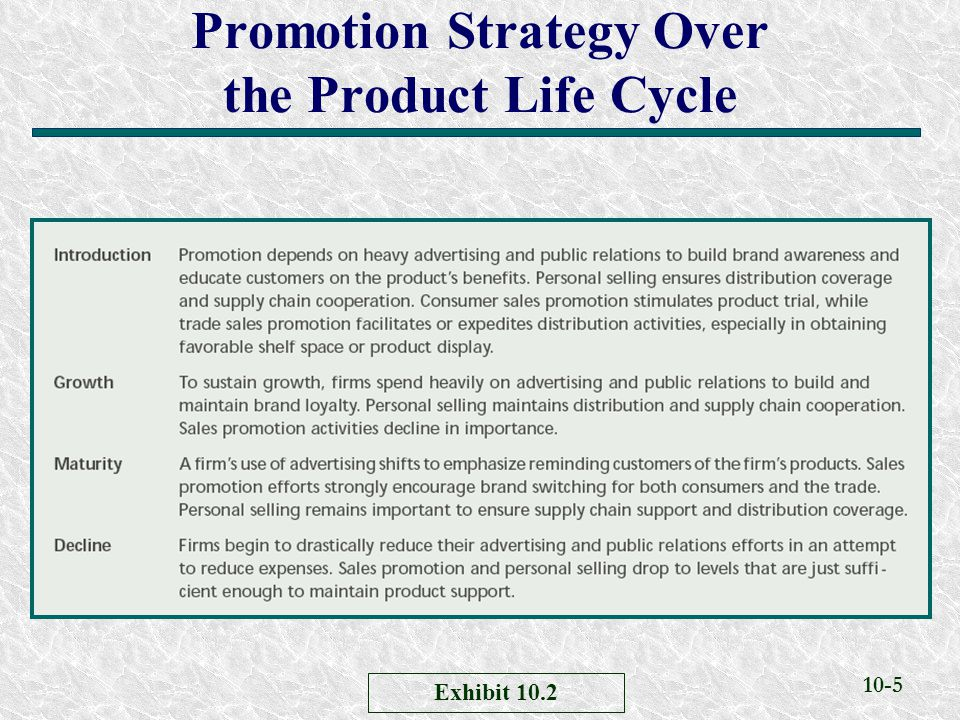 10-5 Promotion Strategy Over the Product Life Cycle Exhibit 10.2