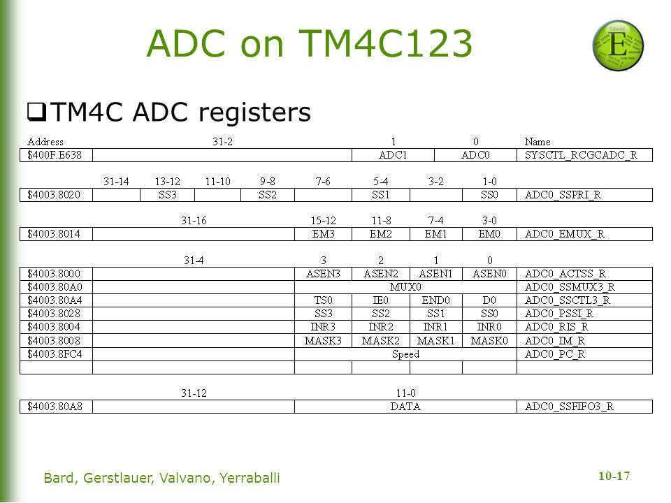10-17 ADC on TM4C123  TM4C ADC registers Bard, Gerstlauer, Valvano, Yerraballi