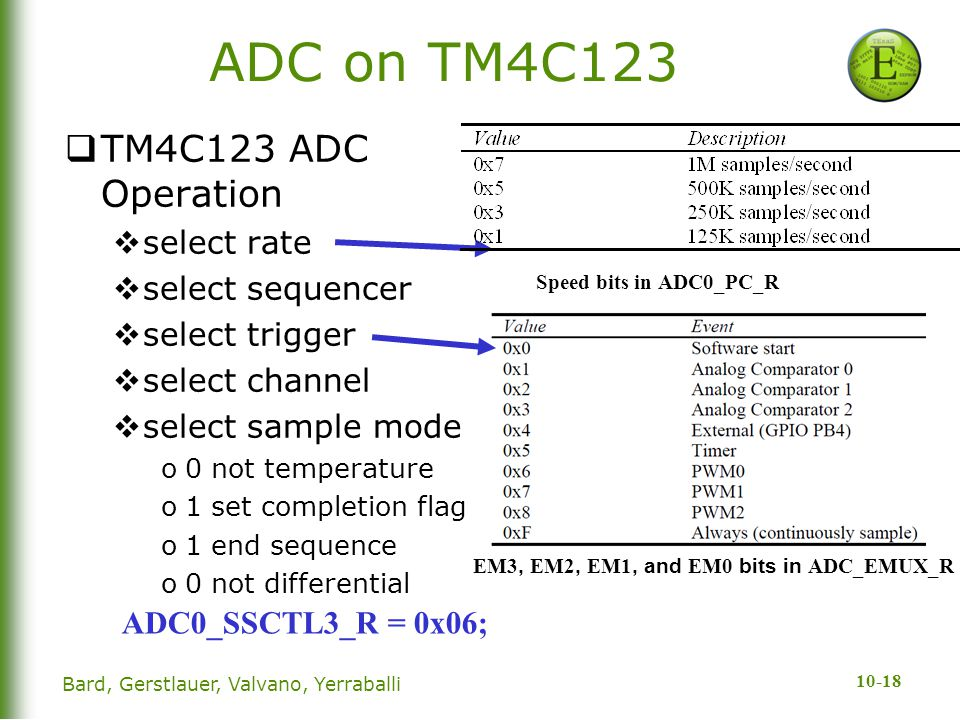 10-18 ADC on TM4C123  TM4C123 ADC Operation  select rate  select sequencer  select trigger  select channel  select sample mode o0 not temperatur