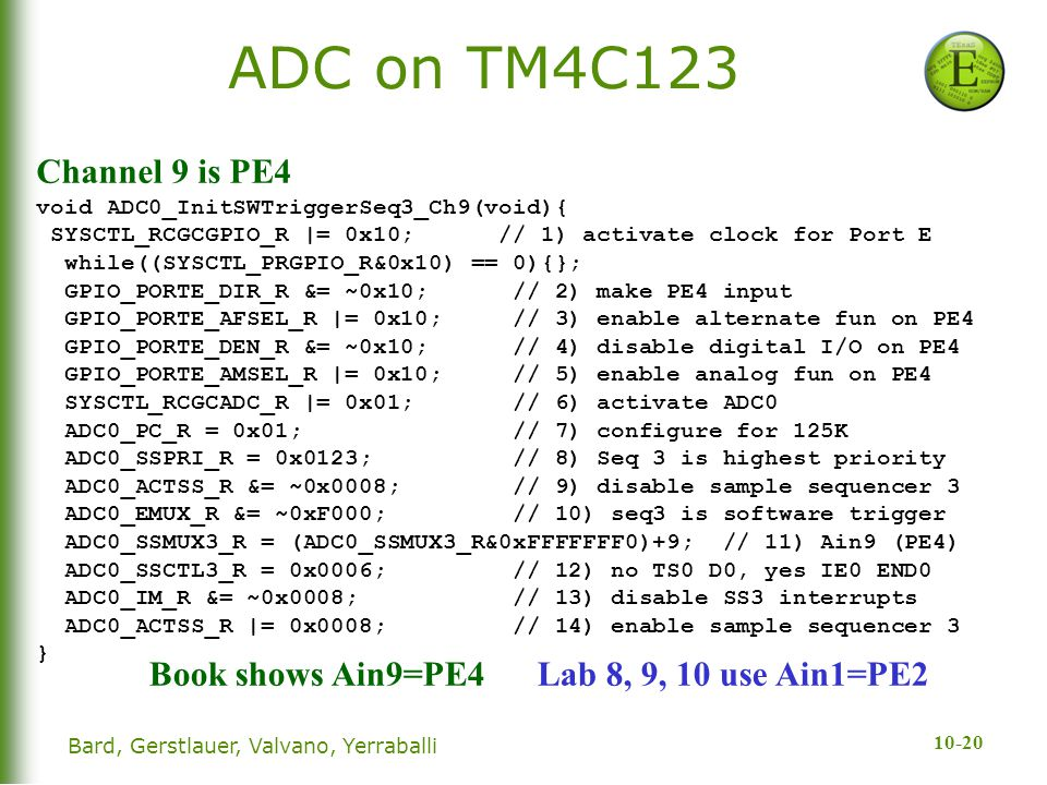 10-20 ADC on TM4C123 Channel 9 is PE4 void ADC0_InitSWTriggerSeq3_Ch9(void){ SYSCTL_RCGCGPIO_R |= 0x10; // 1) activate clock for Port E while((SYSCTL_