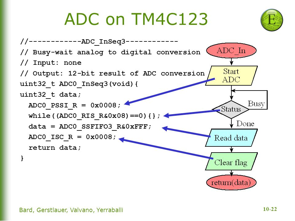 10-22 //------------ADC_InSeq3------------ // Busy-wait analog to digital conversion // Input: none // Output: 12-bit result of ADC conversion uint32_