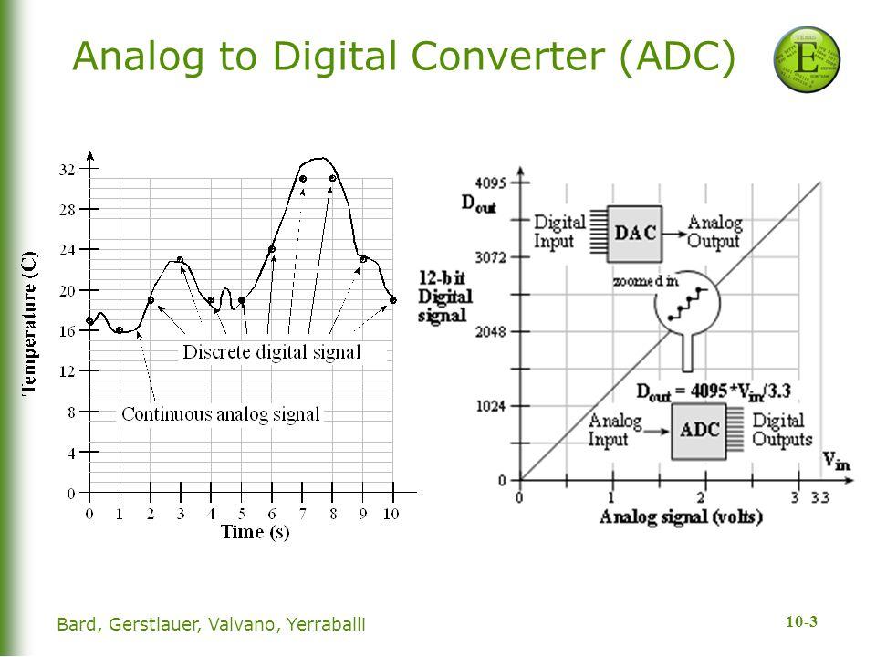 10-3 Analog to Digital Converter (ADC) Bard, Gerstlauer, Valvano, Yerraballi