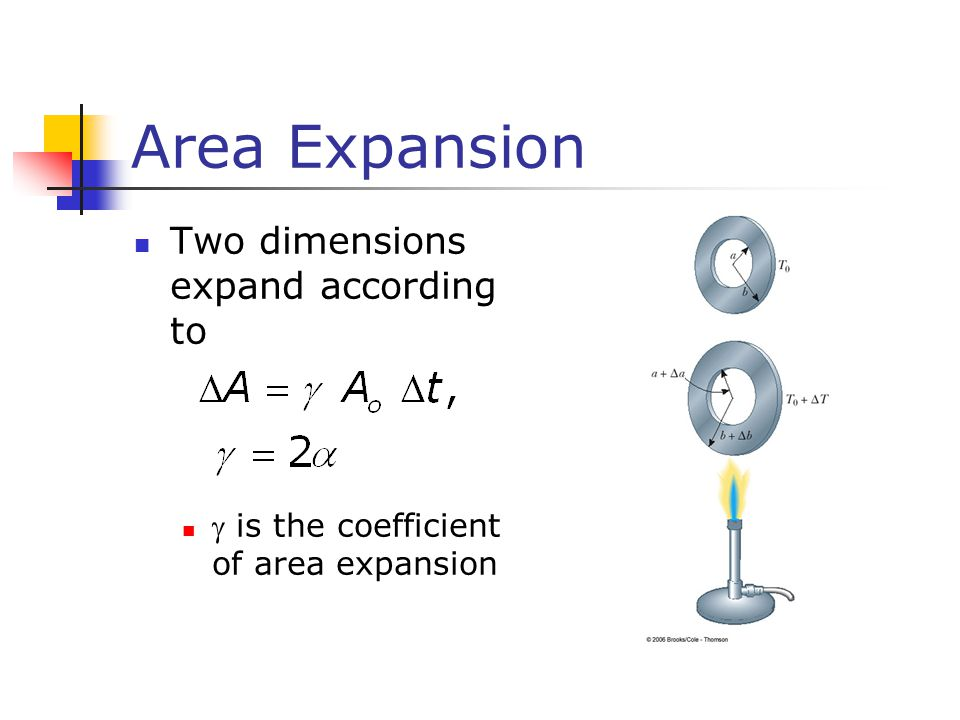 Area Expansion Two dimensions expand according to  is the coefficient of area expansion