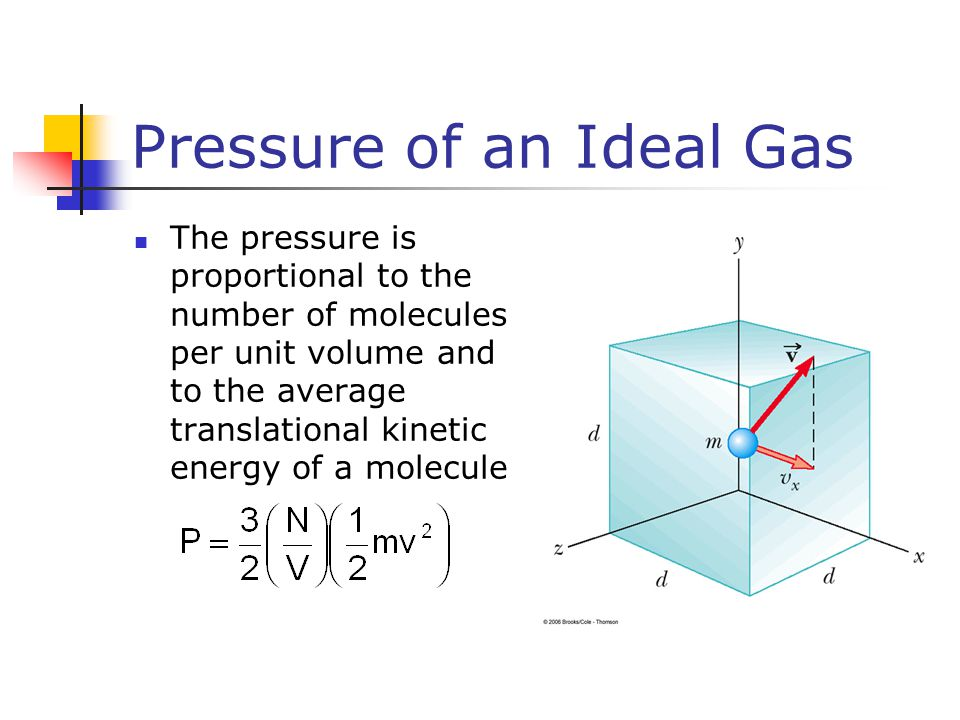 Pressure of an Ideal Gas The pressure is proportional to the number of molecules per unit volume and to the average translational kinetic energy of a