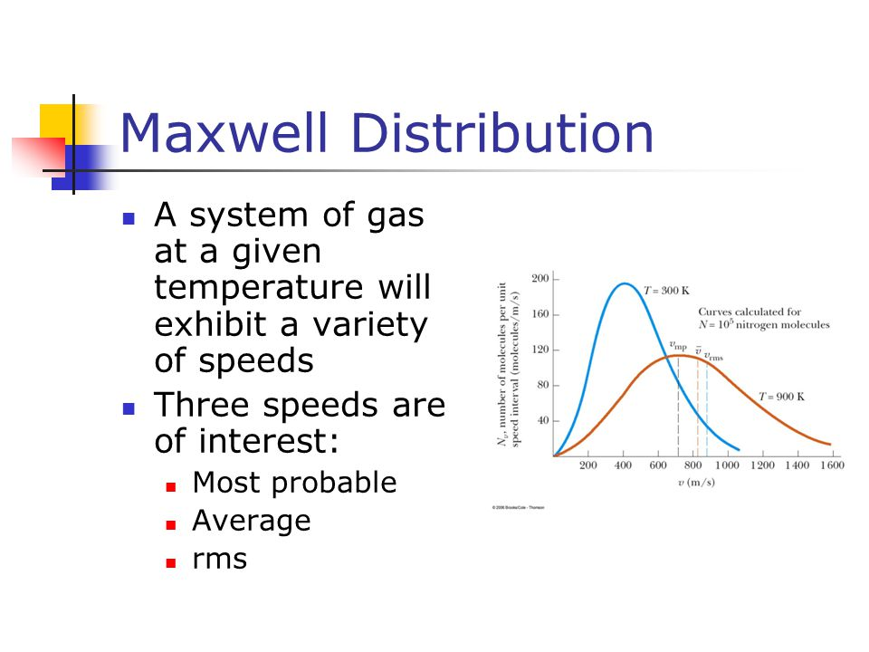 Maxwell Distribution A system of gas at a given temperature will exhibit a variety of speeds Three speeds are of interest: Most probable Average rms