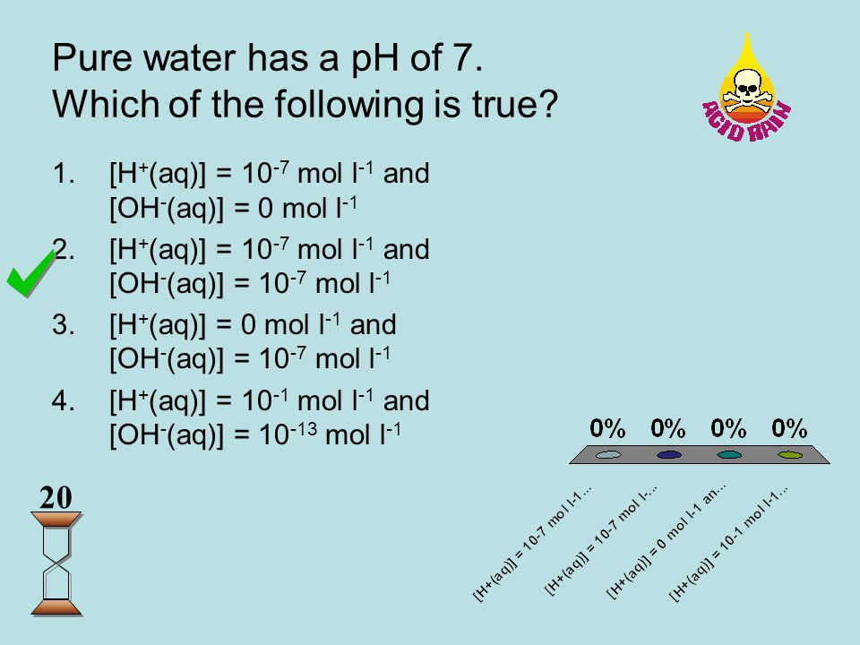 Pure water has a pH of 7. Which of the following is true.