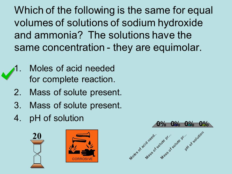 Which of the following is the same for equal volumes of solutions of sodium hydroxide and ammonia.