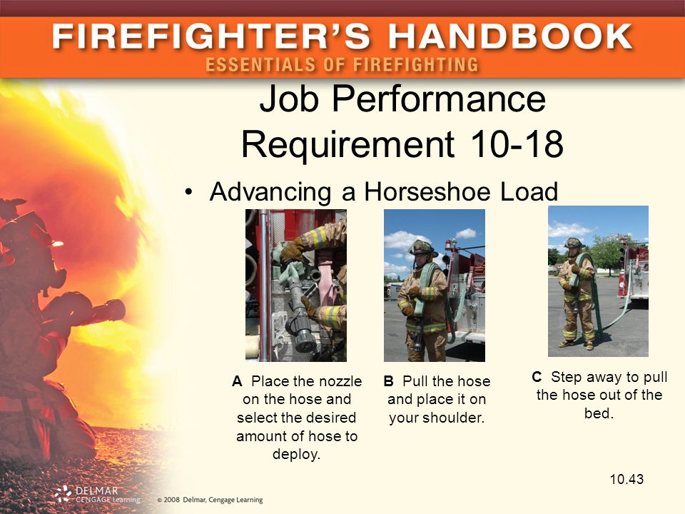 Job Performance Requirement 10-18 Advancing a Horseshoe Load A Place the nozzle on the hose and select the desired amount of hose to deploy. B Pull th