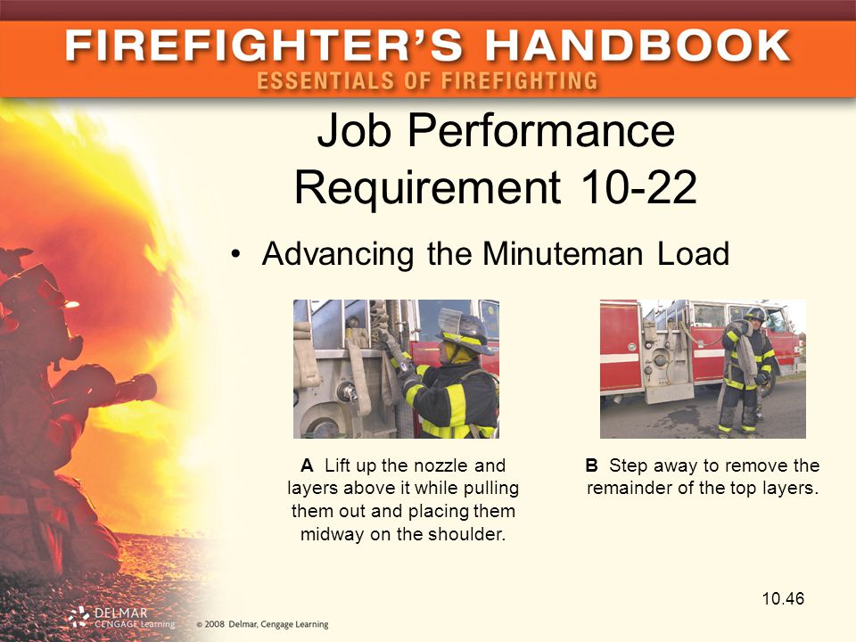 Job Performance Requirement 10-22 Advancing the Minuteman Load A Lift up the nozzle and layers above it while pulling them out and placing them midway