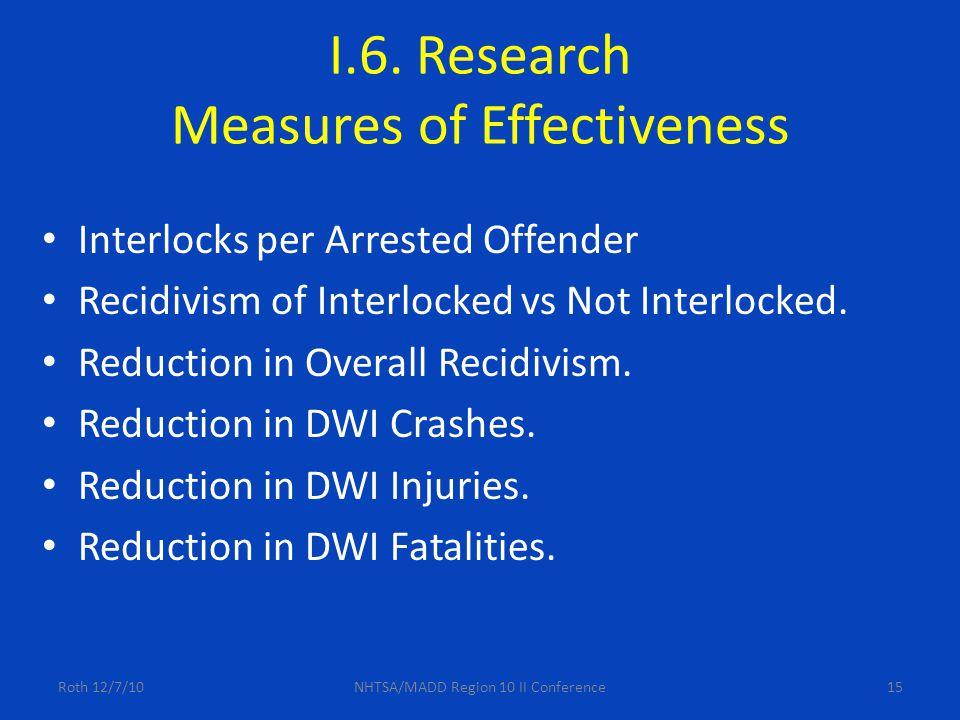 15 I.6. Research Measures of Effectiveness Interlocks per Arrested Offender Recidivism of Interlocked vs Not Interlocked. Reduction in Overall Recidiv