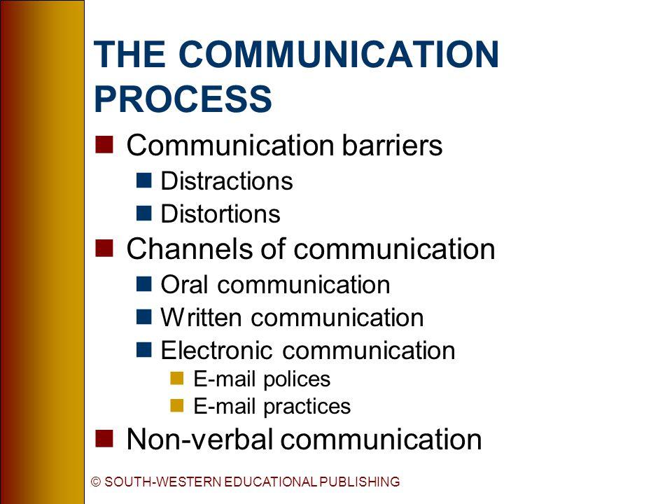 © SOUTH-WESTERN EDUCATIONAL PUBLISHING THE COMMUNICATION PROCESS nCommunication barriers nDistractions nDistortions nChannels of communication nOral communication nWritten communication nElectronic communication nE-mail polices nE-mail practices nNon-verbal communication