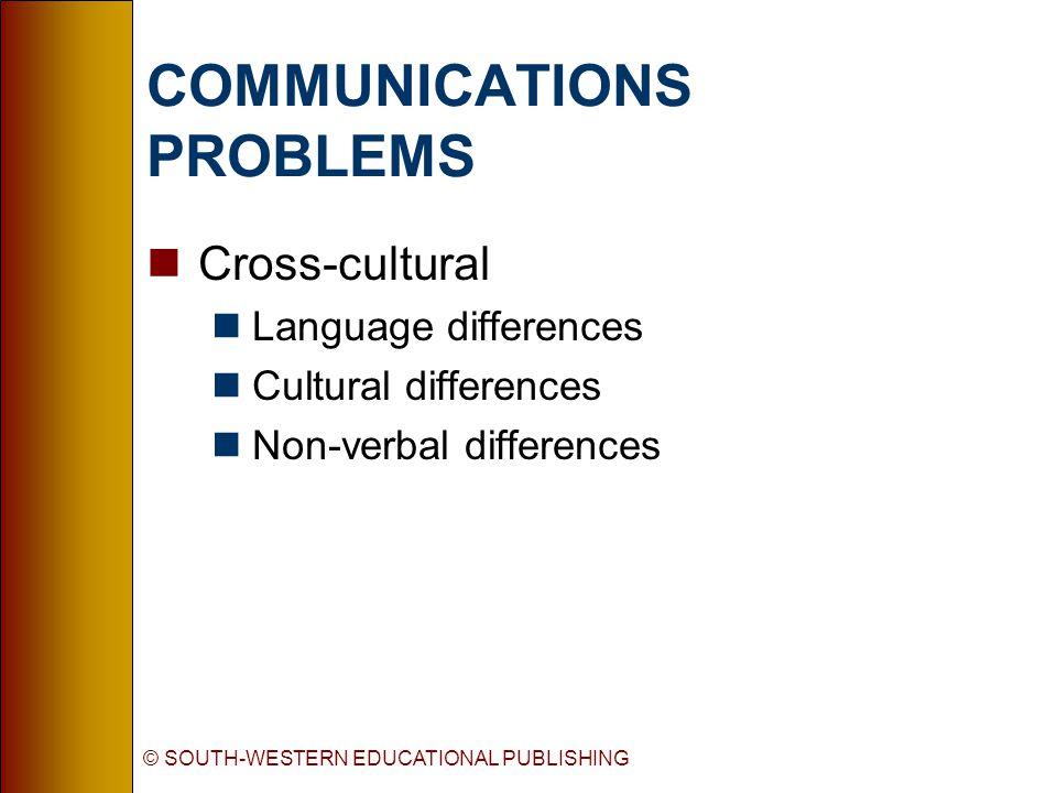 © SOUTH-WESTERN EDUCATIONAL PUBLISHING IMPROVING ORGANIZATIONAL COMMUNICATIONS nEncourage two-way communications nListen actively nFacilitate upward communication nSelect communication channels carefully