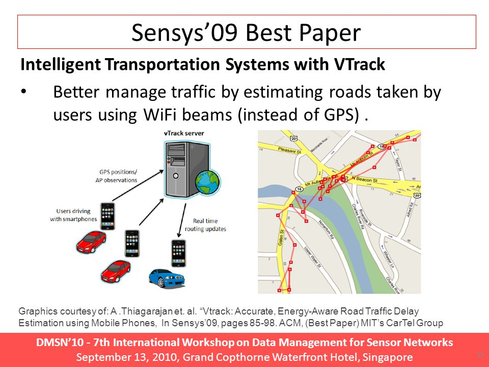 DMSN'10 - 7th International Workshop on Data Management for Sensor Networks September 13, 2010, Grand Copthorne Waterfront Hotel, Singapore 15 Sensys'09 Best Paper Intelligent Transportation Systems with VTrack Better manage traffic by estimating roads taken by users using WiFi beams (instead of GPS).