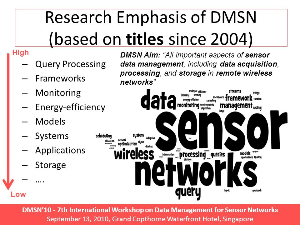 DMSN'10 - 7th International Workshop on Data Management for Sensor Networks September 13, 2010, Grand Copthorne Waterfront Hotel, Singapore 16 Another Example from SenSys BikeNet: Mobile Sensing for Cyclists.