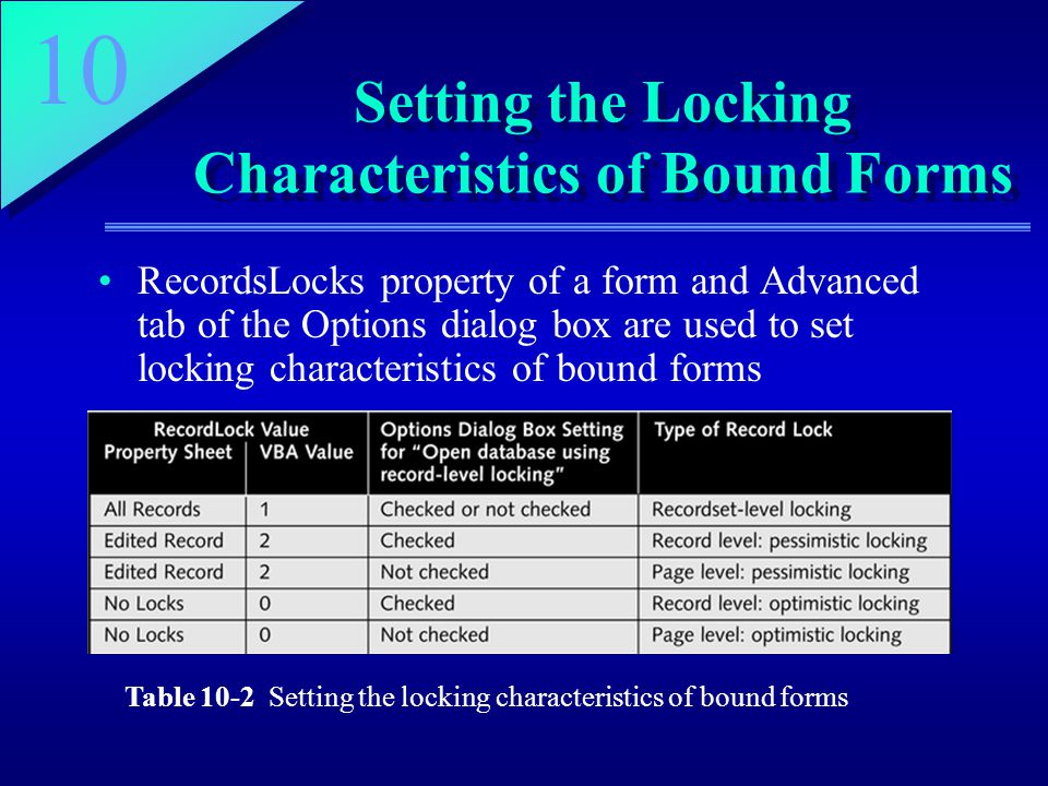 10 Setting the Locking Characteristics of Bound Forms RecordsLocks property of a form and Advanced tab of the Options dialog box are used to set locking characteristics of bound forms Table 10-2 Setting the locking characteristics of bound forms