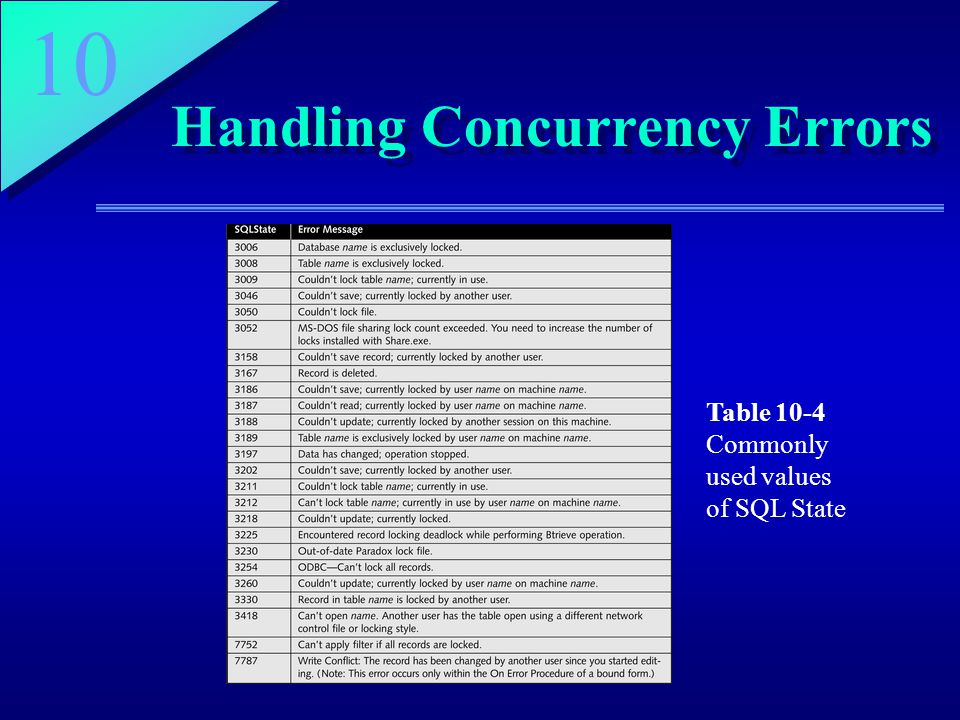 10 Handling Concurrency Errors Table 10-4 Commonly used values of SQL State