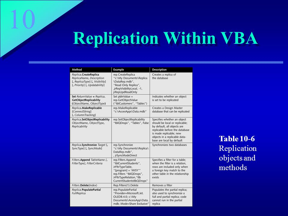 10 Replication Within VBA Table 10-6 Replication objects and methods