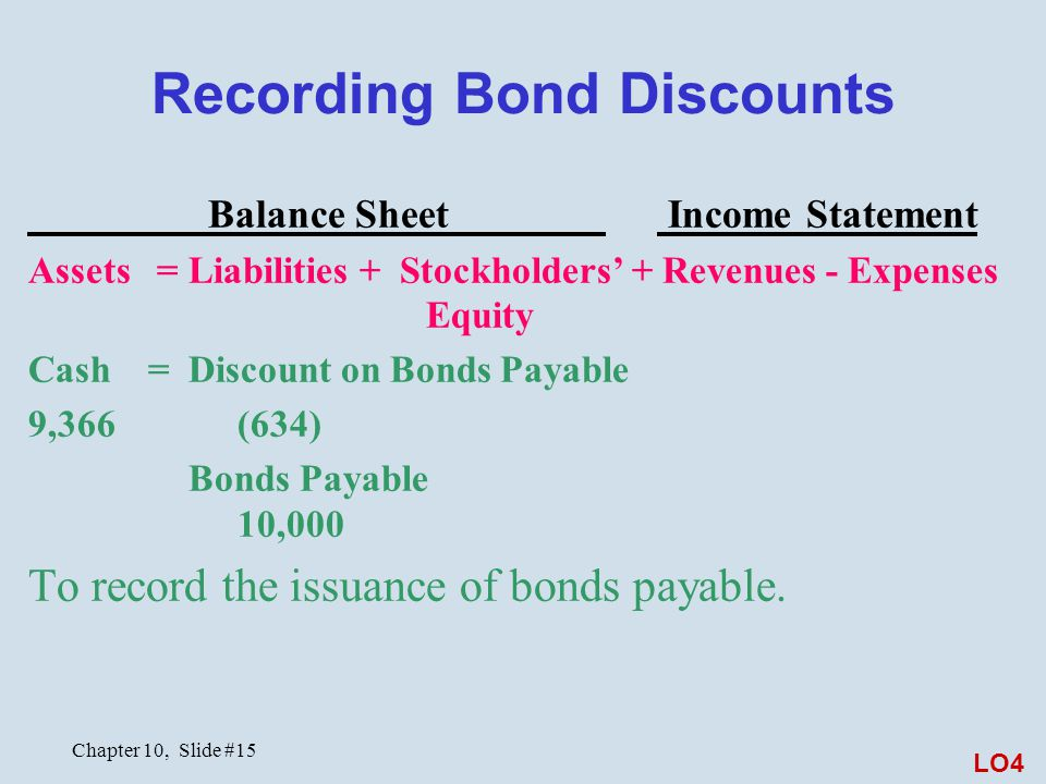 Chapter 10, Slide #15 Recording Bond Discounts Balance Sheet Income Statement Assets = Liabilities + Stockholders' + Revenues - Expenses Equity Cash = Discount on Bonds Payable 9,366 (634) Bonds Payable 10,000 To record the issuance of bonds payable.