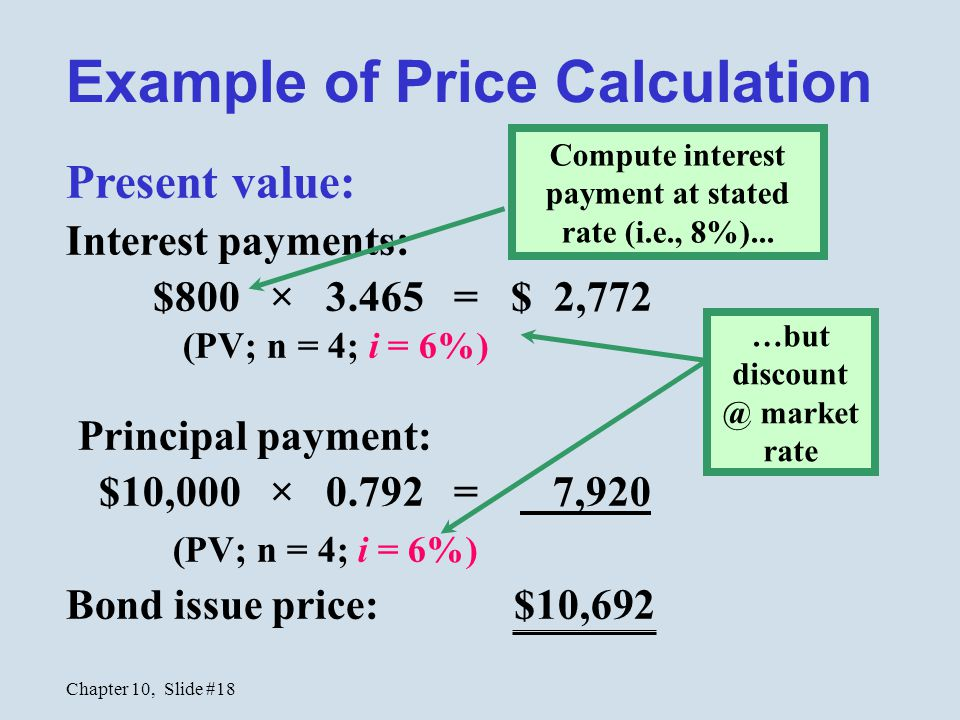 Chapter 10, Slide #18 Present value: Interest payments: $800 × 3.465 = $ 2,772 (PV; n = 4; i = 6%) Principal payment: $10,000 × 0.792 = 7,920 (PV; n = 4; i = 6%) Bond issue price: $10,692 Example of Price Calculation …but discount @ market rate Compute interest payment at stated rate (i.e., 8%)...