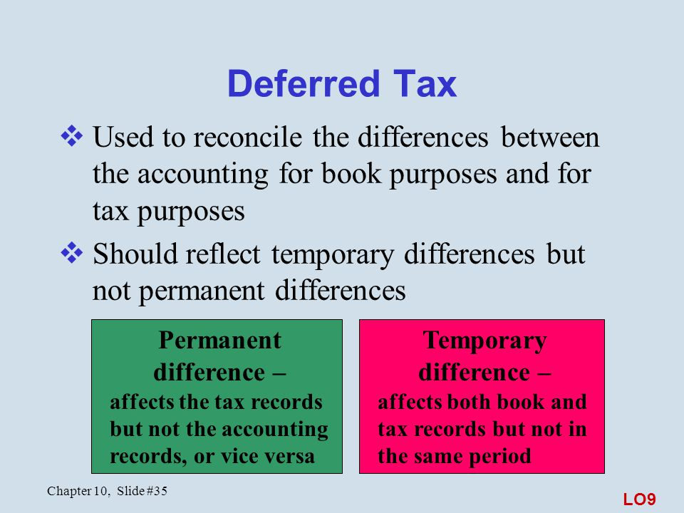 Chapter 10, Slide #35 Deferred Tax  Used to reconcile the differences between the accounting for book purposes and for tax purposes  Should reflect temporary differences but not permanent differences LO9 Permanent difference – affects the tax records but not the accounting records, or vice versa Temporary difference – affects both book and tax records but not in the same period