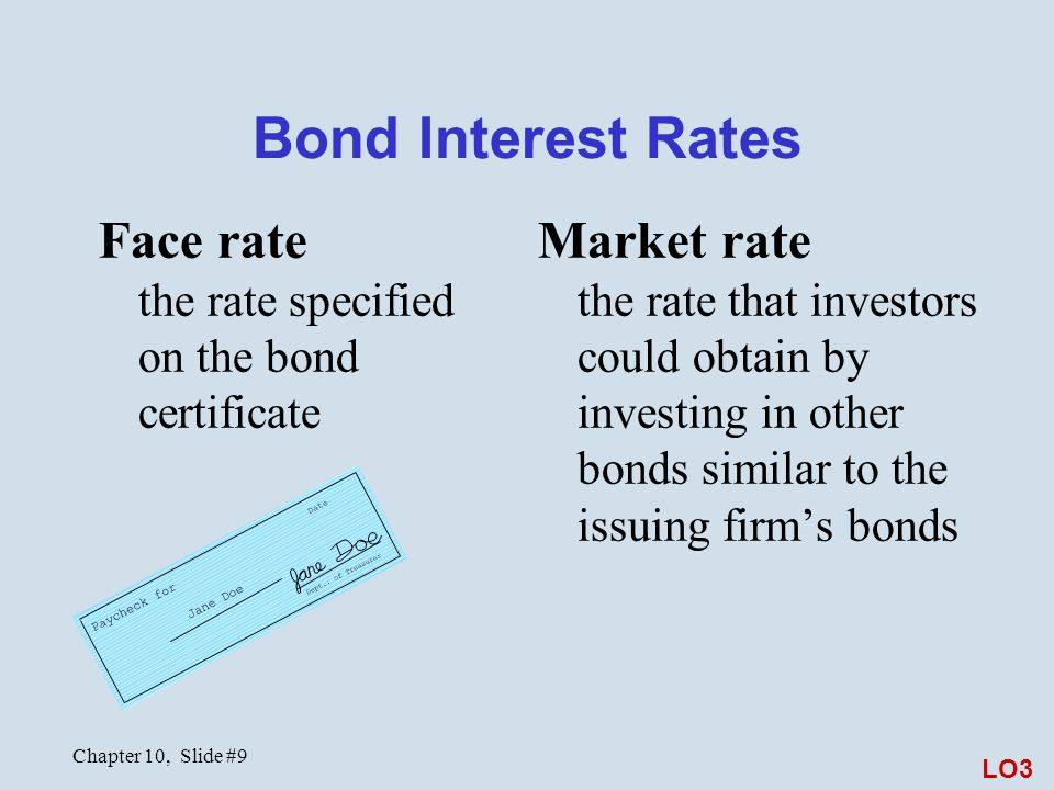 Chapter 10, Slide #9 Bond Interest Rates Face rate the rate specified on the bond certificate Market rate the rate that investors could obtain by investing in other bonds similar to the issuing firm's bonds Paycheck for Date Dept..