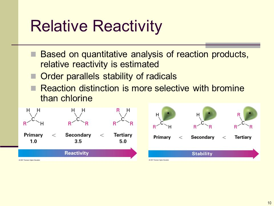 10 Relative Reactivity Based on quantitative analysis of reaction products, relative reactivity is estimated Order parallels stability of radicals Reaction distinction is more selective with bromine than chlorine