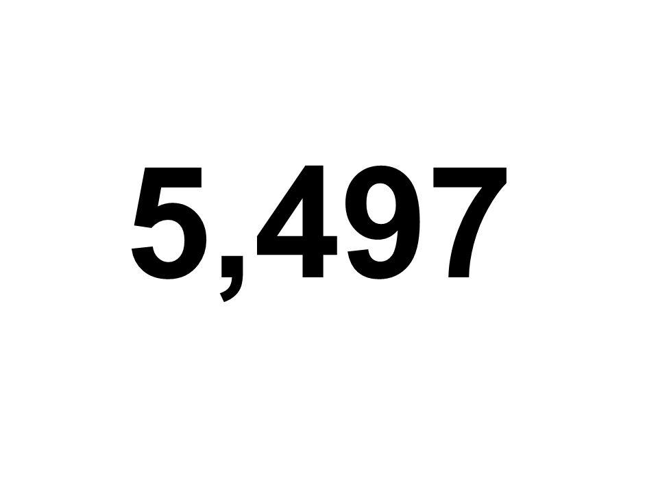 5,497