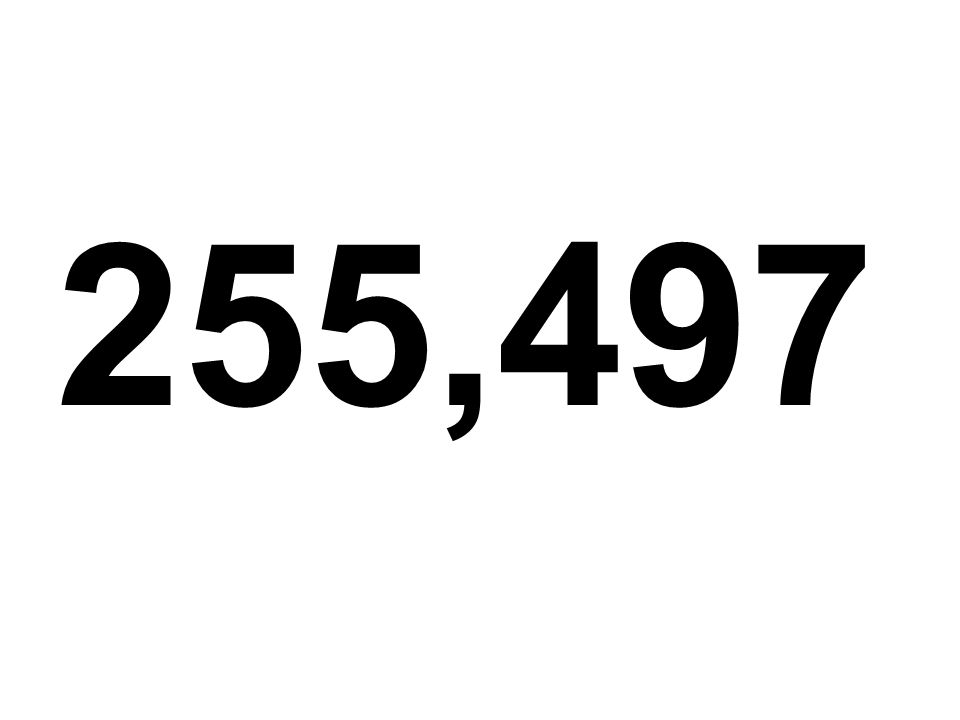 255,497