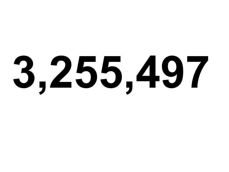 3,255,497
