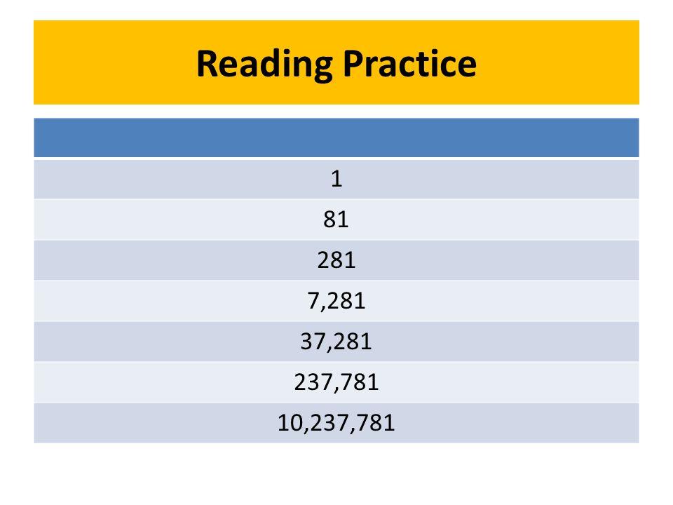 Reading Practice 1 81 281 7,281 37,281 237,781 10,237,781
